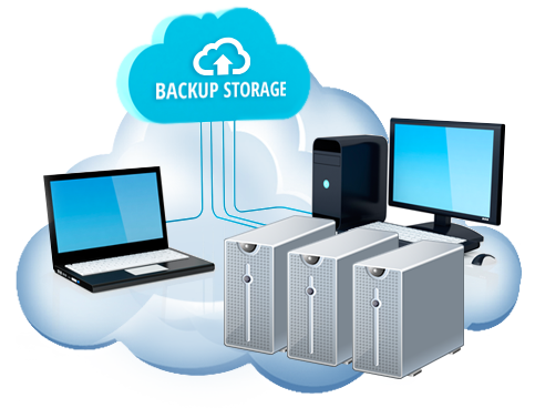 Cloud backup automático remoto webplus acronis.